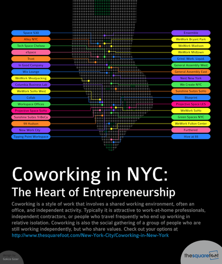 2013-08-25-coworking_spaces_tsf_v2_as.png