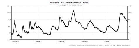 2013-08-25-unemployment.jpg