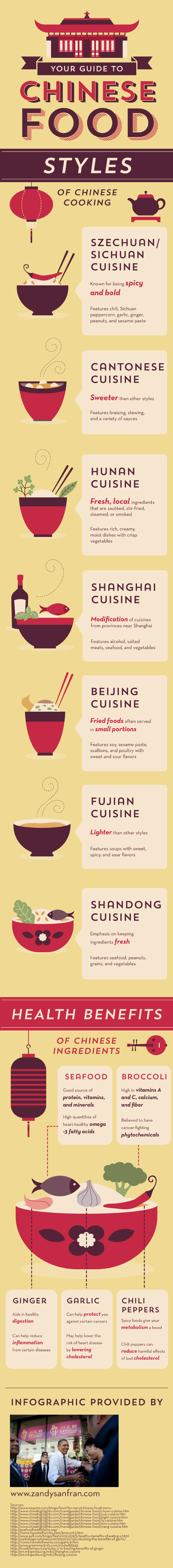 2013-08-27-yourguidetochinesefood_520d6c61d0720.png