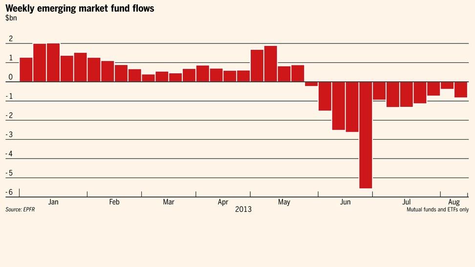 2013-08-28-chart1.jpg