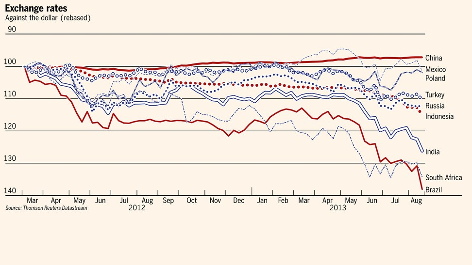 2013-08-28-chart2.jpg