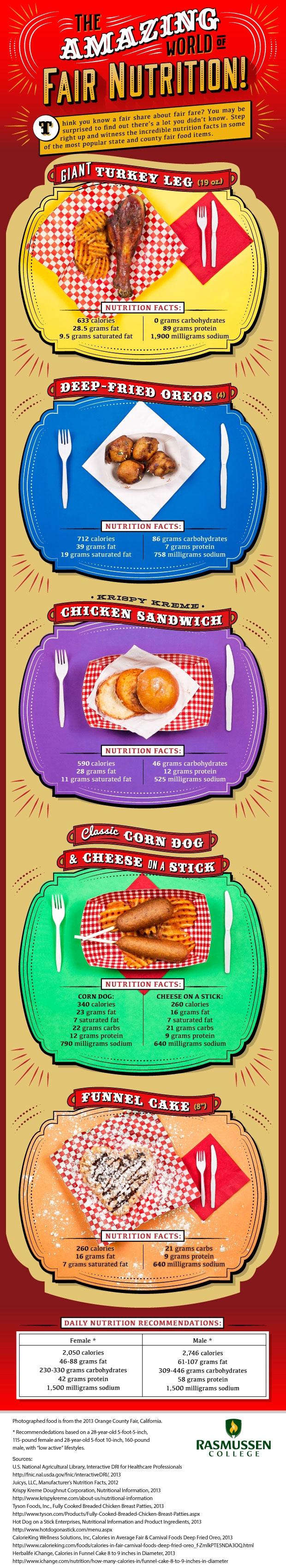 2013-08-28-foodbeastfairnutrition.jpg