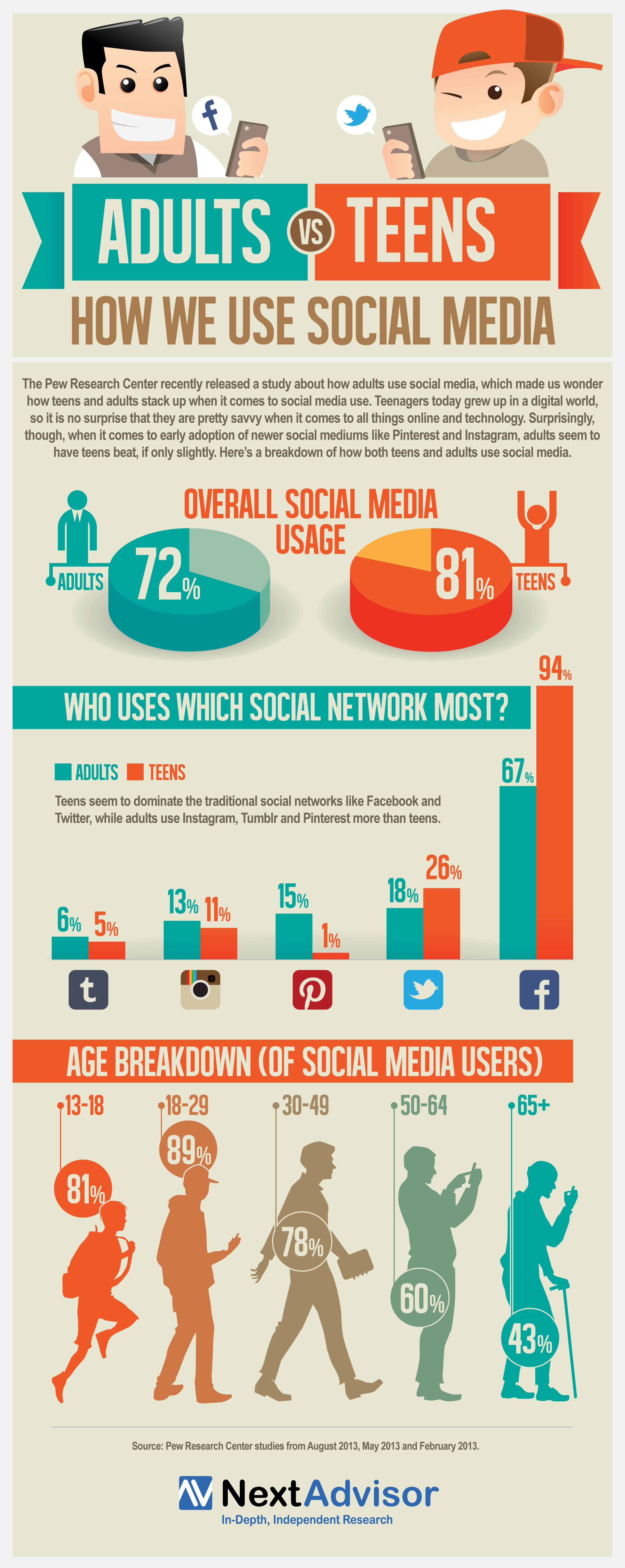 Adult Social Media 33