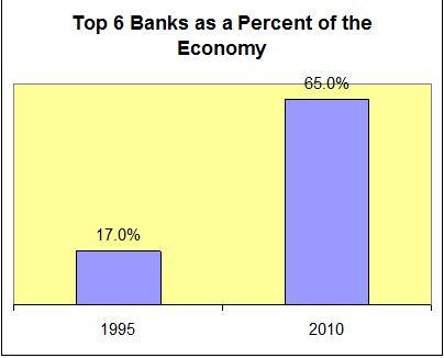 2013-08-30-banksbigger.JPG