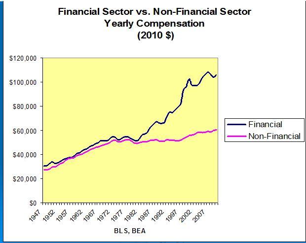 2013-08-30-financialwages.JPG