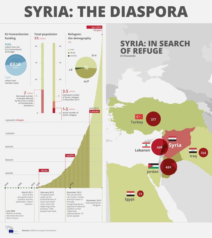 2013-09-02-Syria.jpg