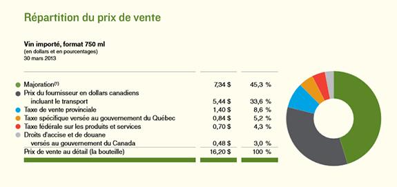 2013-09-02-TaxesVins.jpg