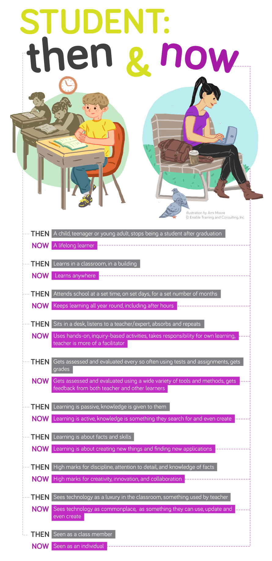2013-09-03-Students_ThenandNow_.png