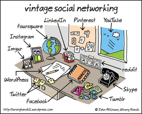 2013-09-04-vintagesocialnetworking.jpg