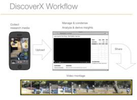 2013-09-05-discoverxworkflow.jpg