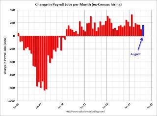 2013-09-06-unemployment1.jpg