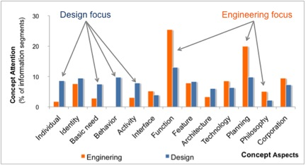 2013-09-09-designengineeringperspective.jpg