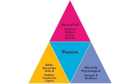 2013-09-12-pyramid.jpg
