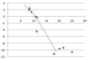 2013-09-13-deficitparo.png