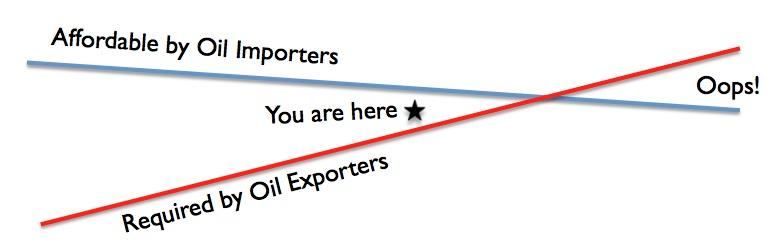 2013-09-13-oilprice.jpg