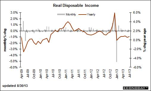 2013-09-14-realdisposableincome.jpg