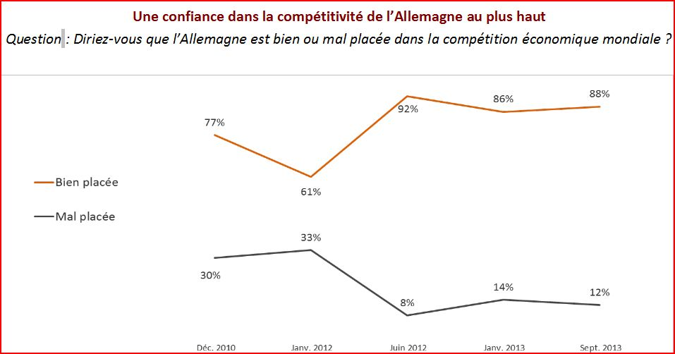 2013-09-17-Graph4.JPG