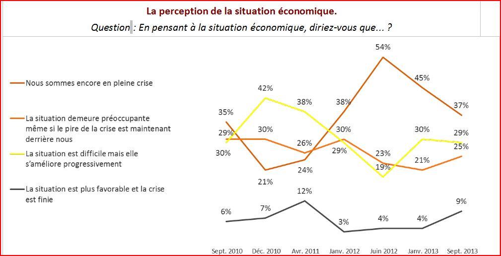 2013-09-17-graph1.JPG