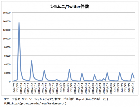 2013-09-17-shomuni490x374.png