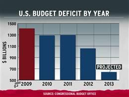 2013-09-19-deficitcut.jpg