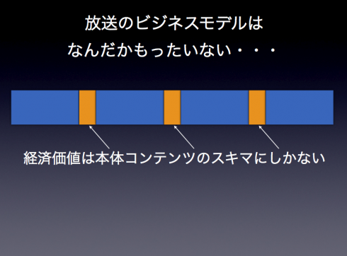 2013-09-20-model.png