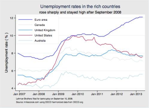 2013-09-22-unemploymentworld.jpg