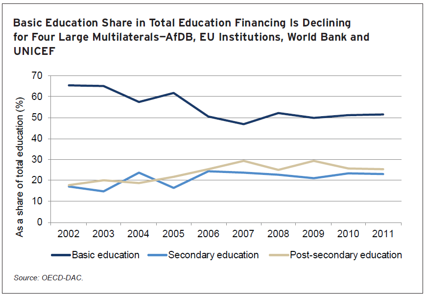 2013-09-26-finance_graph1.png