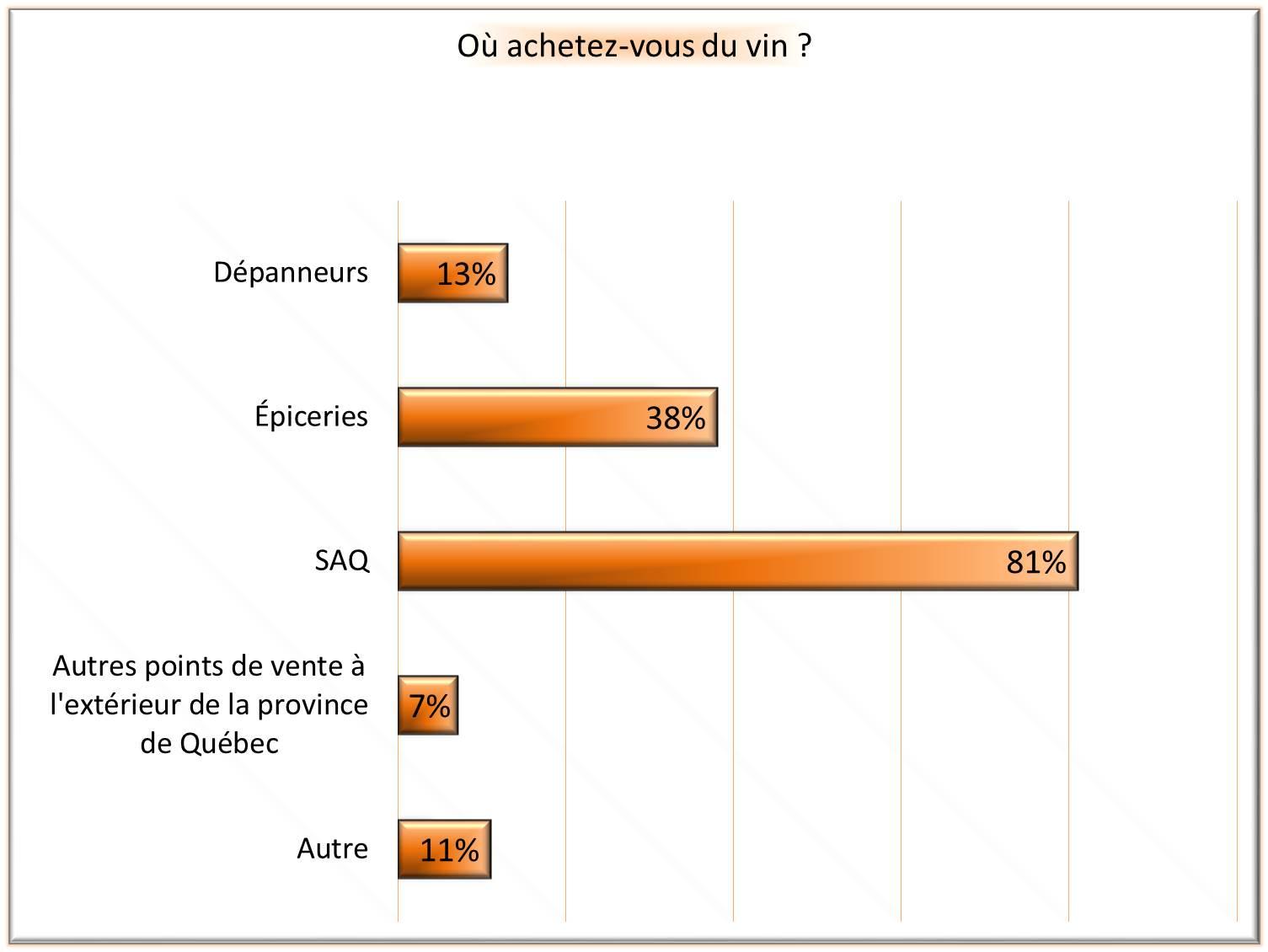 2013-09-28-pix_2013_septembre_23_Huffington_Post_Quebec_Toute_la_verite_sur_les_vins_vendus_dans_les_epiceries_et_les_depanneurs_2.jpg