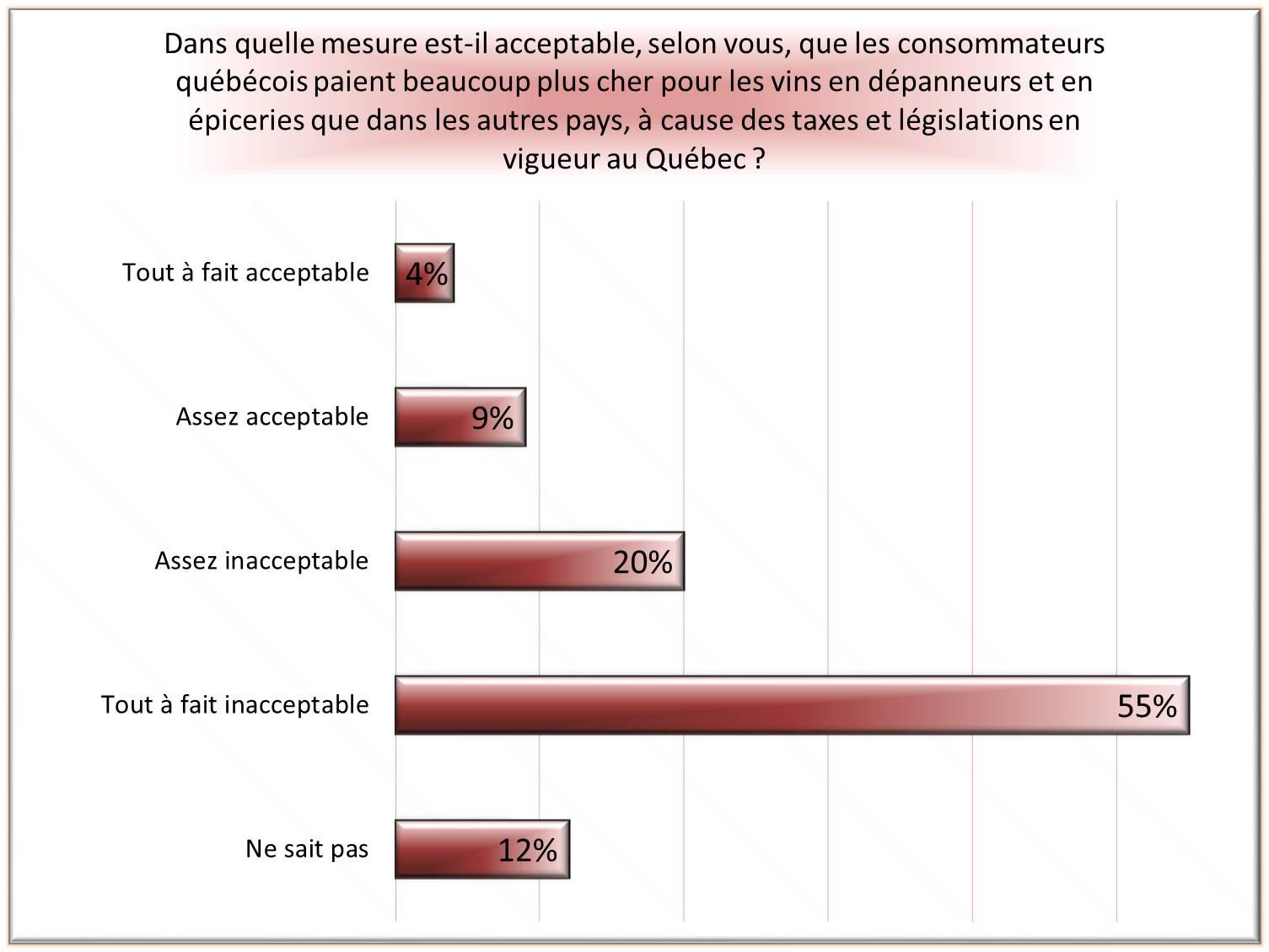 2013-09-28-pix_2013_septembre_23_Huffington_Post_Quebec_Toute_la_verite_sur_les_vins_vendus_dans_les_epiceries_et_les_depanneurs_6.jpg