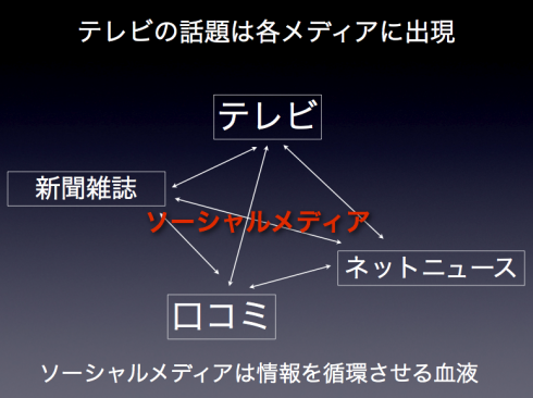 2013-09-30-s22.png