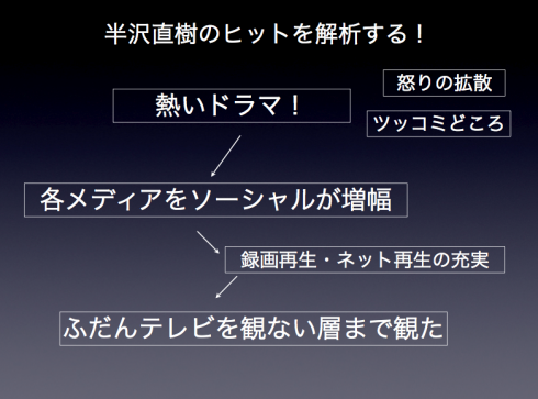 2013-09-30-s3.png