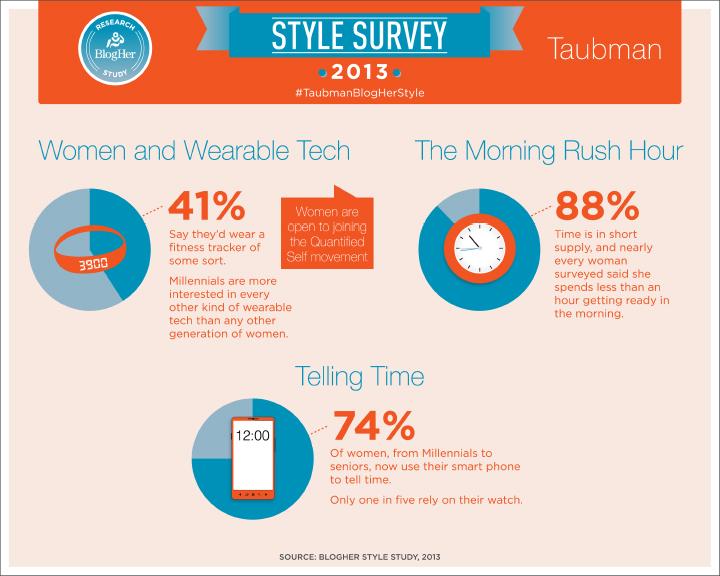 2013-10-03-2013_BH_Style_Infographic_02_TimeTech.jpg