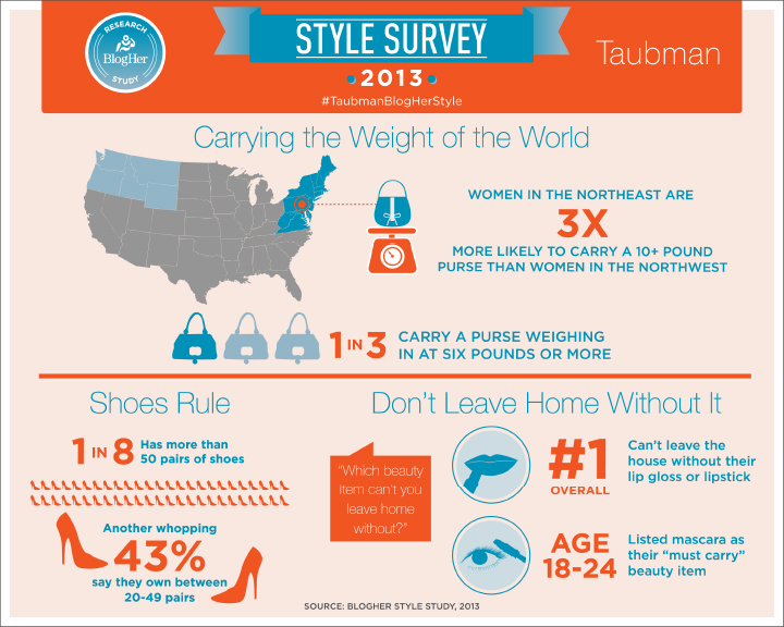 Fashion Statistics How Do You Match Up Huffpost
