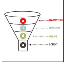2013-10-04-Funnel.png
