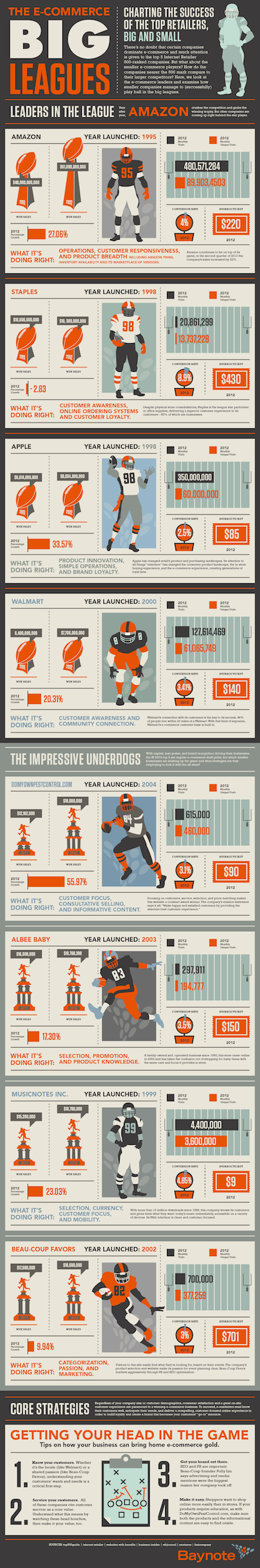 2013-10-04-Infographic.png