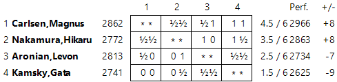 2013-10-06-table06.png