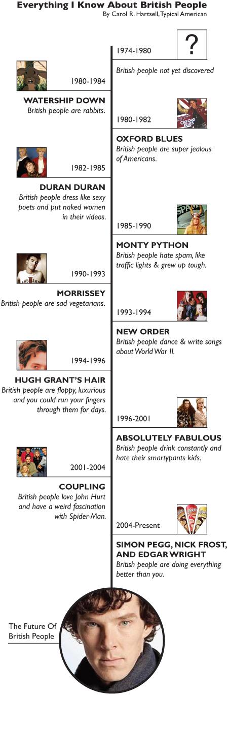 2013-10-08-britishpeople.jpg