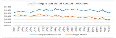 2013-10-12-laborshare.jpg