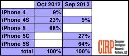 2013-10-14-iphonelaunch.jpg