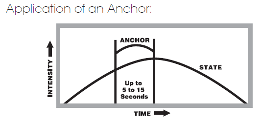 2013-10-15-Anchor.PNG