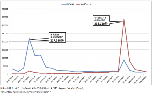 2013-10-15-hanzawaleagal490x305.png