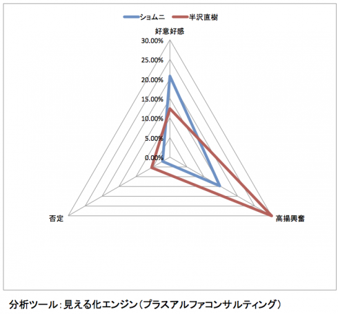 2013-10-15-rader_shomunihanzawa490x455.png