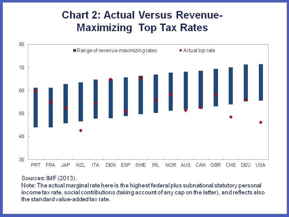 2013-10-16-Chart2UPDATED.JPG