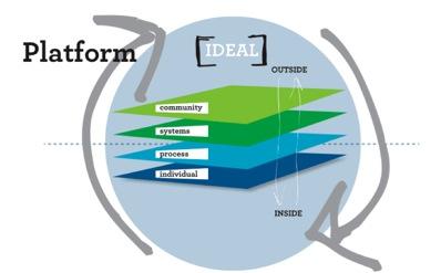 2013-10-21-Studentpresentationgraphic.jpg