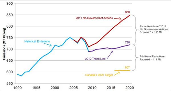 2013-10-22-CarbonGapGraph1.jpg