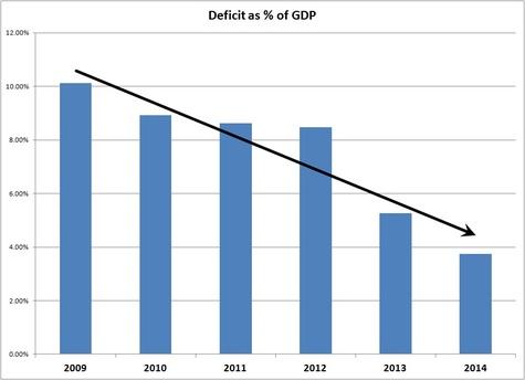 2013-10-22-deficitchart.jpg