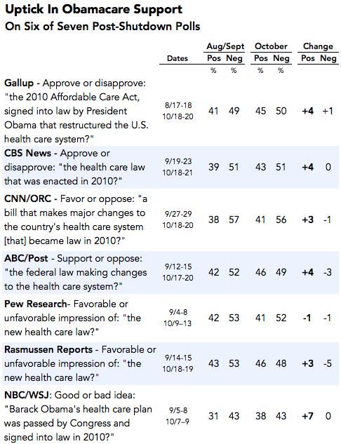 2013-10-23-ObamacareUptick2.png
