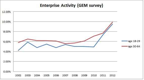 2013-10-24-graph1.png