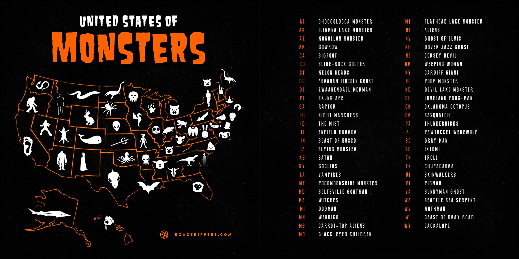 Americas Most Terrifying Monsters By State Infographic HuffPost - Horizontal us map
