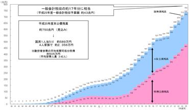 2013-10-29-tsunakena.png